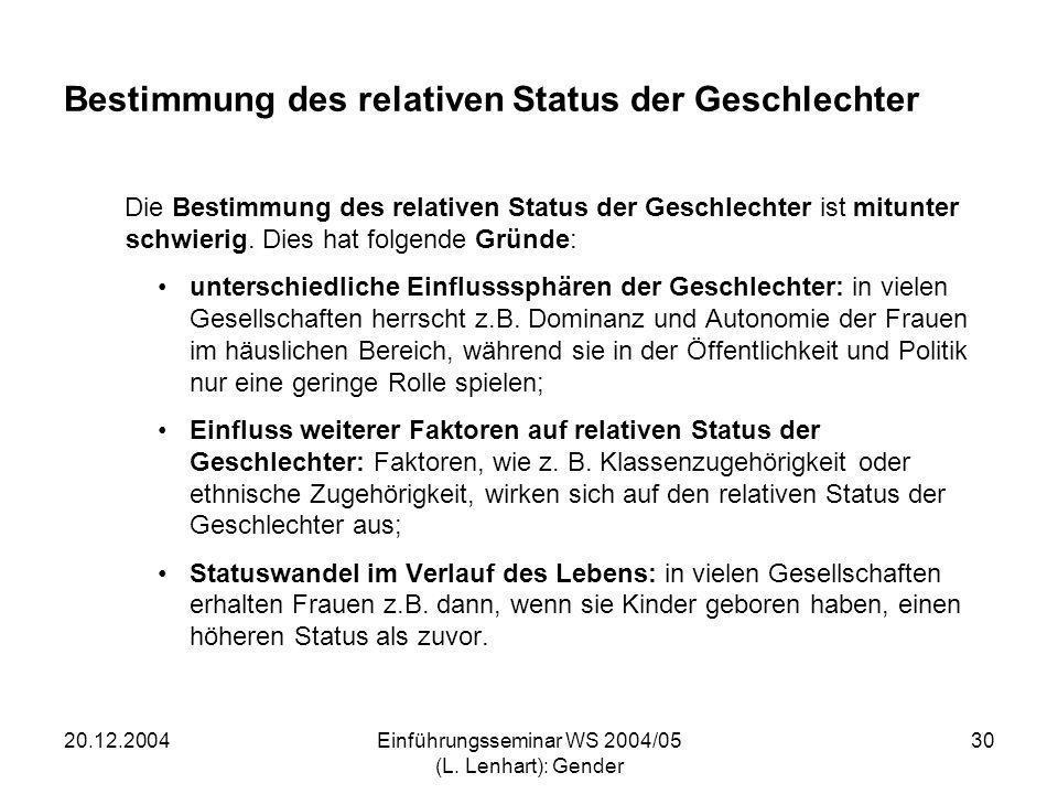 Bestimmung des relativen Status der Geschlechter