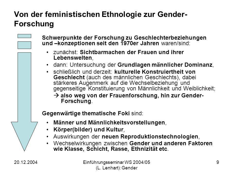 Von der feministischen Ethnologie zur Gender-Forschung