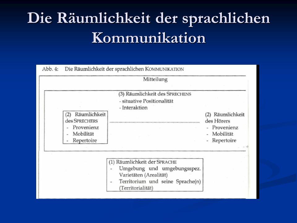 Die Räumlichkeit der sprachlichen Kommunikation