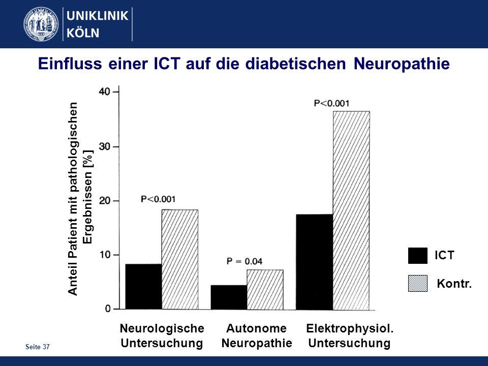 Einfluss einer ICT auf die diabetischen Neuropathie