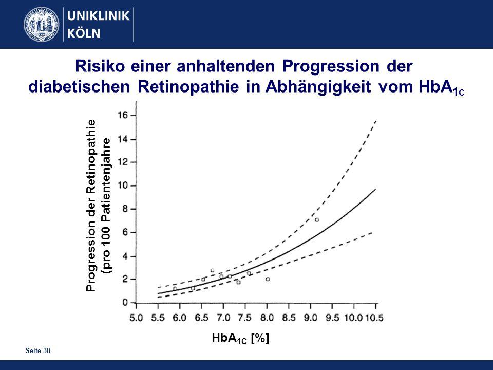Risiko einer anhaltenden Progression der
