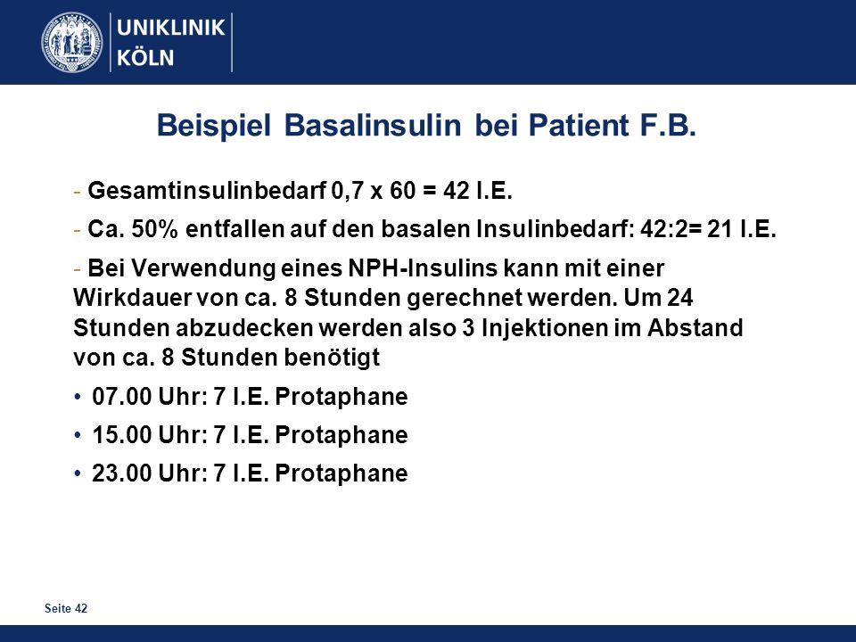 Beispiel Basalinsulin bei Patient F.B.