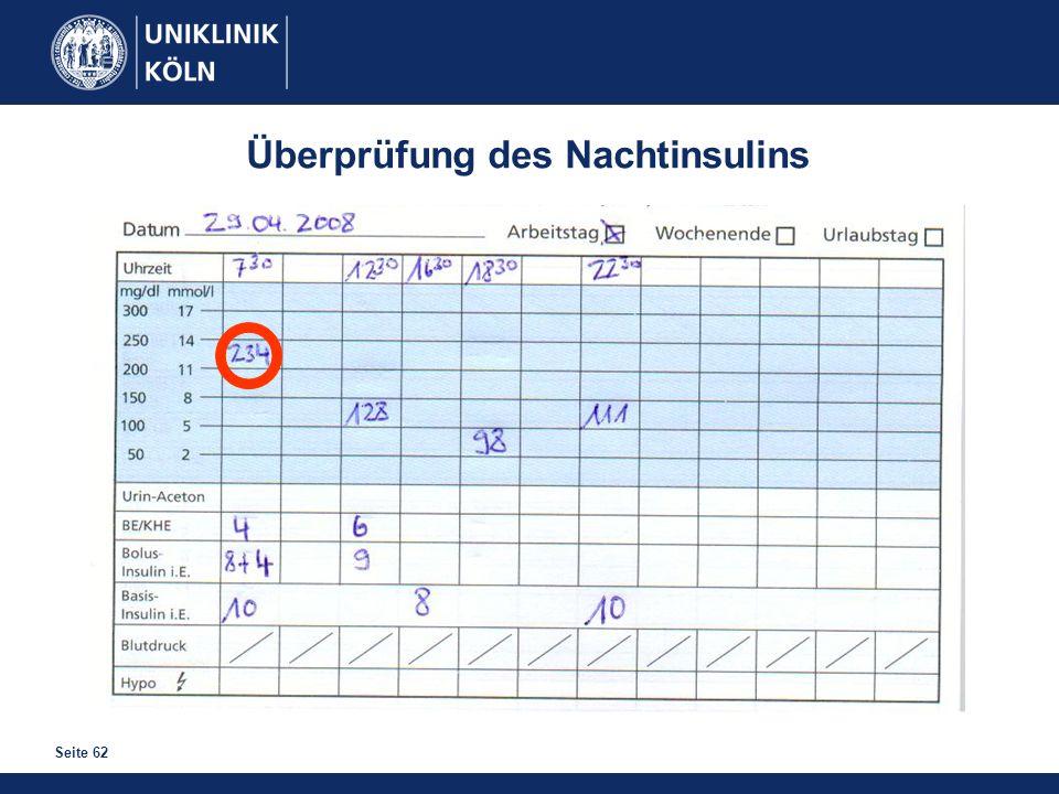 Überprüfung des Nachtinsulins