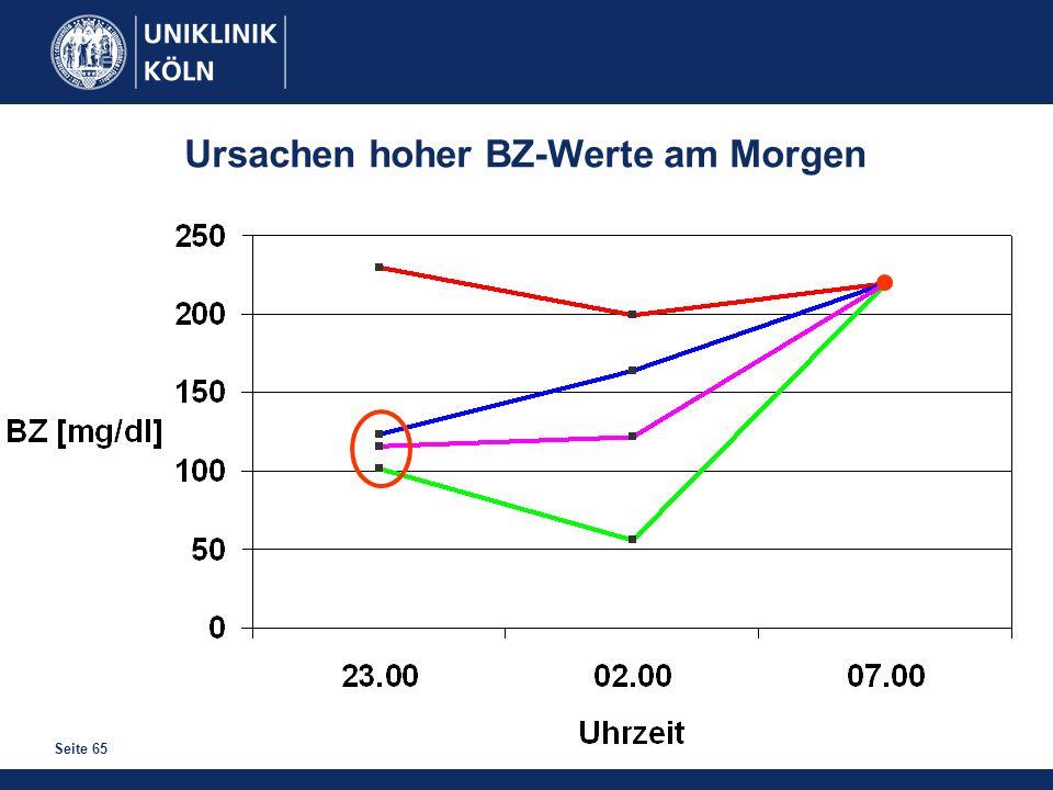 Ursachen hoher BZ-Werte am Morgen