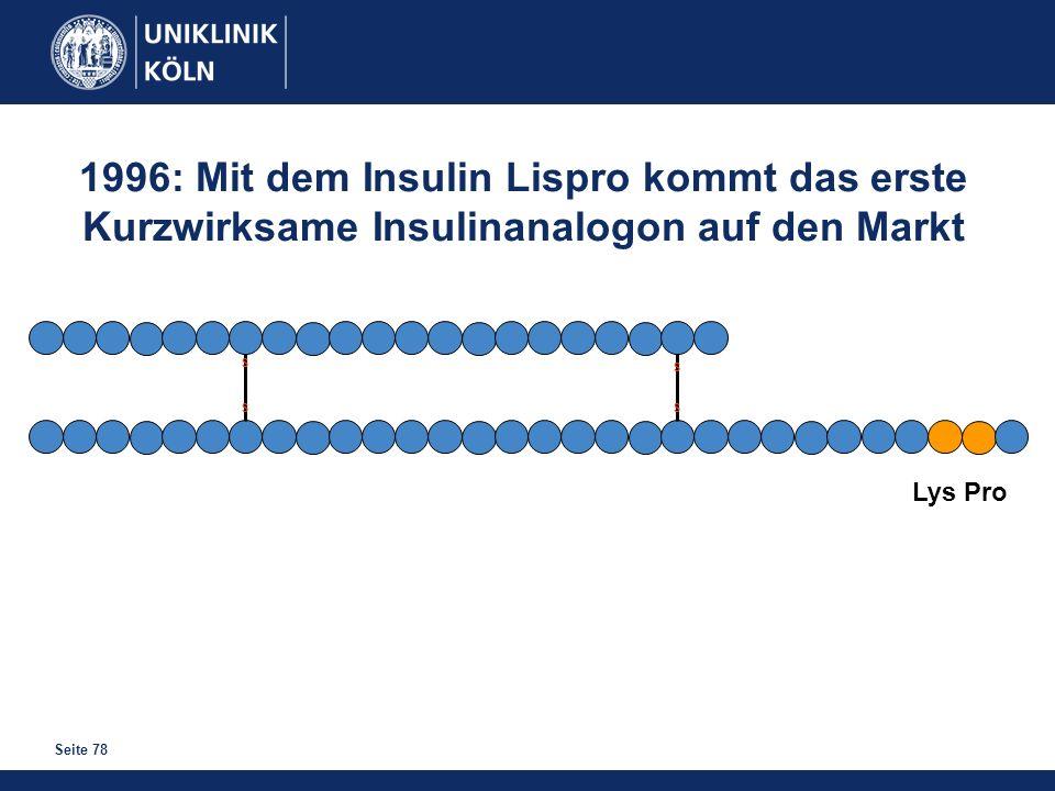 1996: Mit dem Insulin Lispro kommt das erste