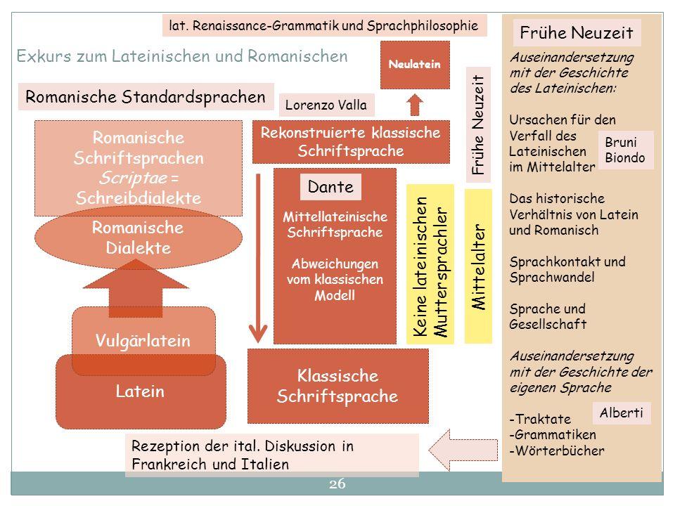 Exkurs zum Lateinischen und Romanischen