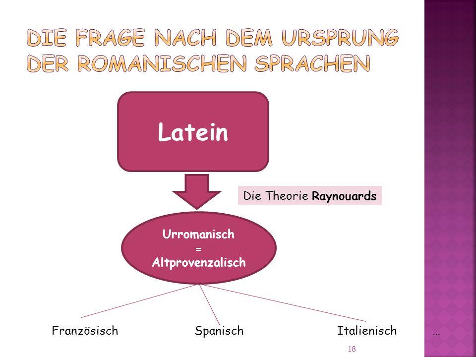 Die Frage nach dem Ursprung der romanischen Sprachen