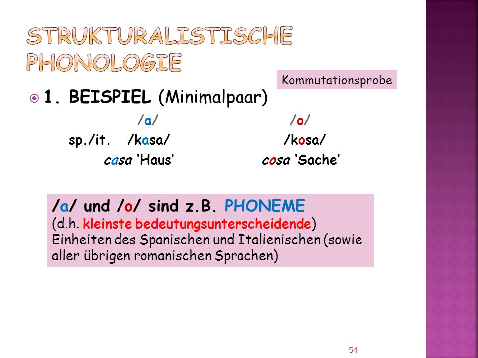 Strukturalistische Phonologie