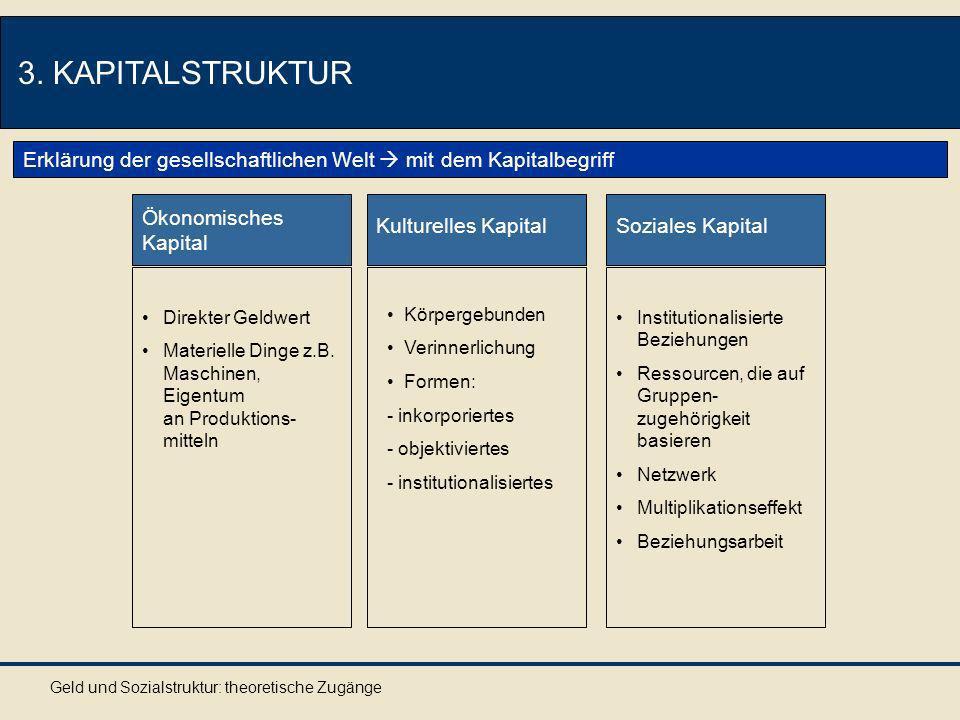 3. KAPITALSTRUKTUR Erklärung der gesellschaftlichen Welt  mit dem Kapitalbegriff. Ökonomisches Kapital.