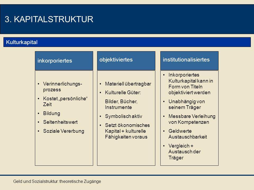 3. KAPITALSTRUKTUR Kulturkapital inkorporiertes objektiviertes