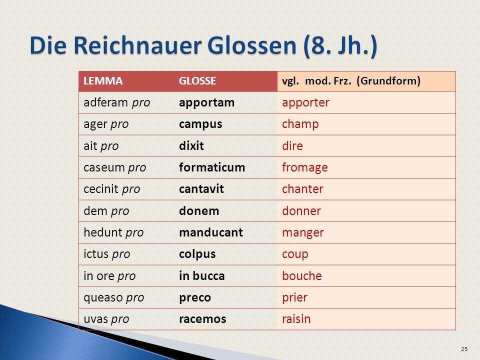 Die Reichnauer Glossen (8. Jh.)