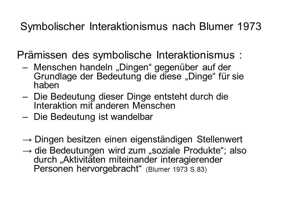 Symbolischer Interaktionismus nach Blumer 1973