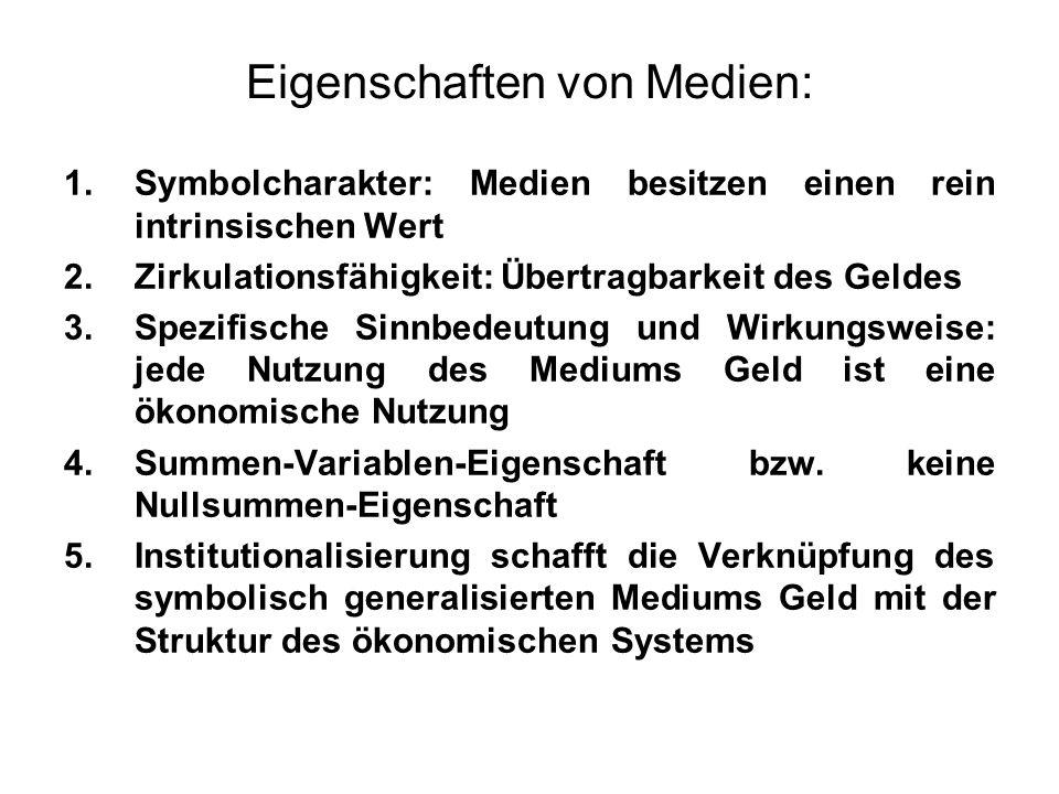 Eigenschaften von Medien: