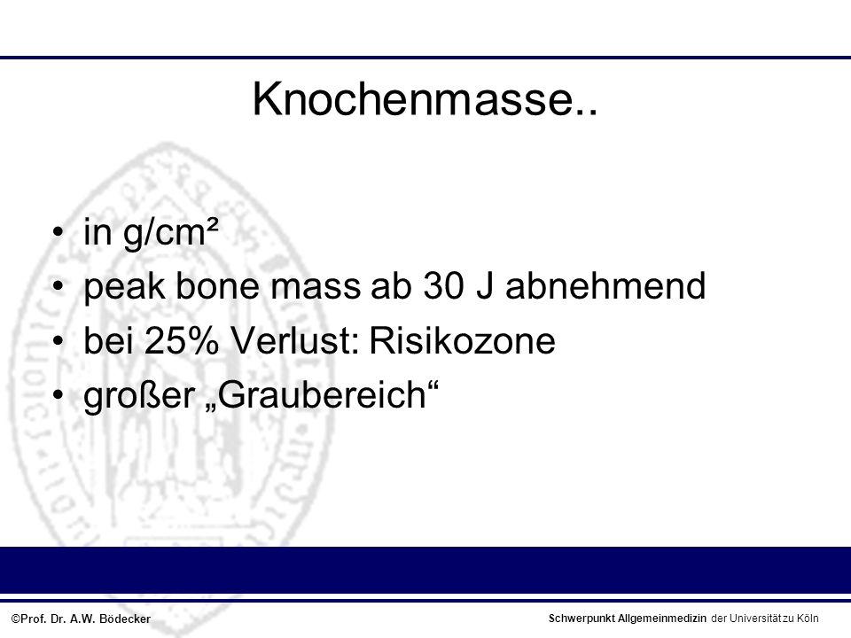 Knochenmasse.. in g/cm² peak bone mass ab 30 J abnehmend