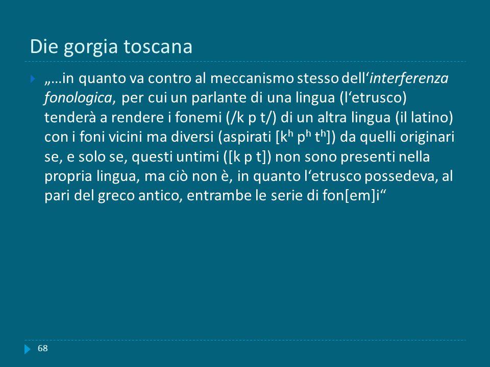 Die gorgia toscana