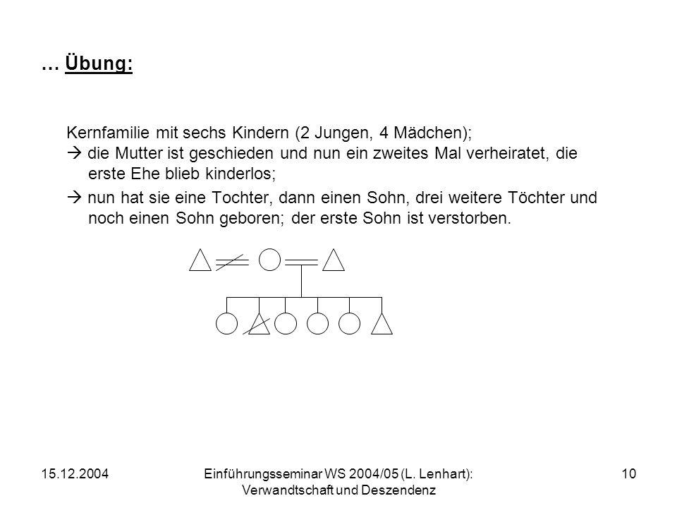 … Übung: Kernfamilie mit sechs Kindern (2 Jungen, 4 Mädchen);  die Mutter ist geschieden und nun ein zweites Mal verheiratet, die.