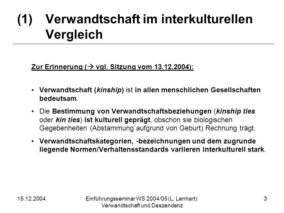 (1) Verwandtschaft im interkulturellen Vergleich