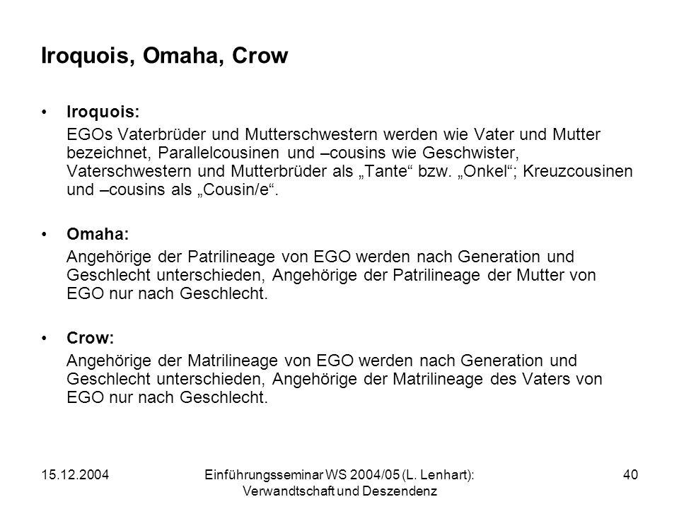 Iroquois, Omaha, Crow Iroquois: