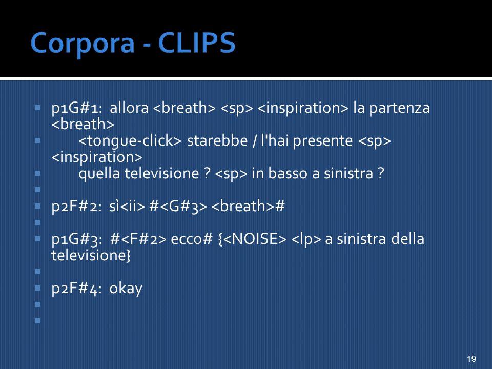 Corpora - CLIPS p1G#1: allora <breath> <sp> <inspiration> la partenza <breath> <tongue-click> starebbe / l hai presente <sp> <inspiration>