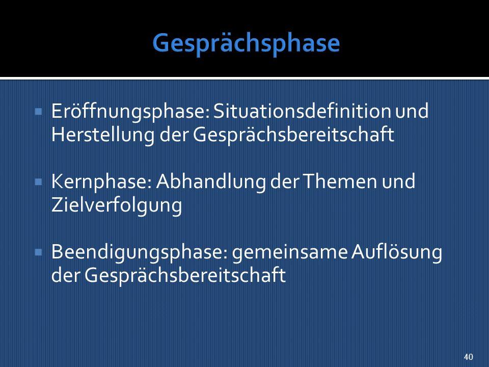 Gesprächsphase Eröffnungsphase: Situationsdefinition und Herstellung der Gesprächsbereitschaft. Kernphase: Abhandlung der Themen und Zielverfolgung.
