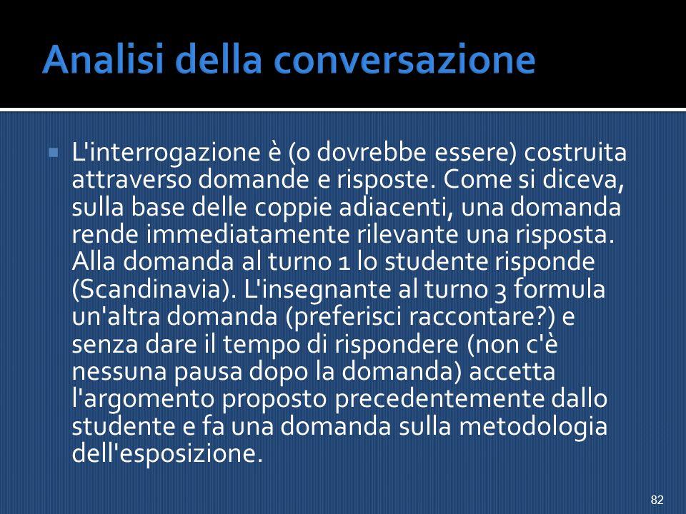 Analisi della conversazione