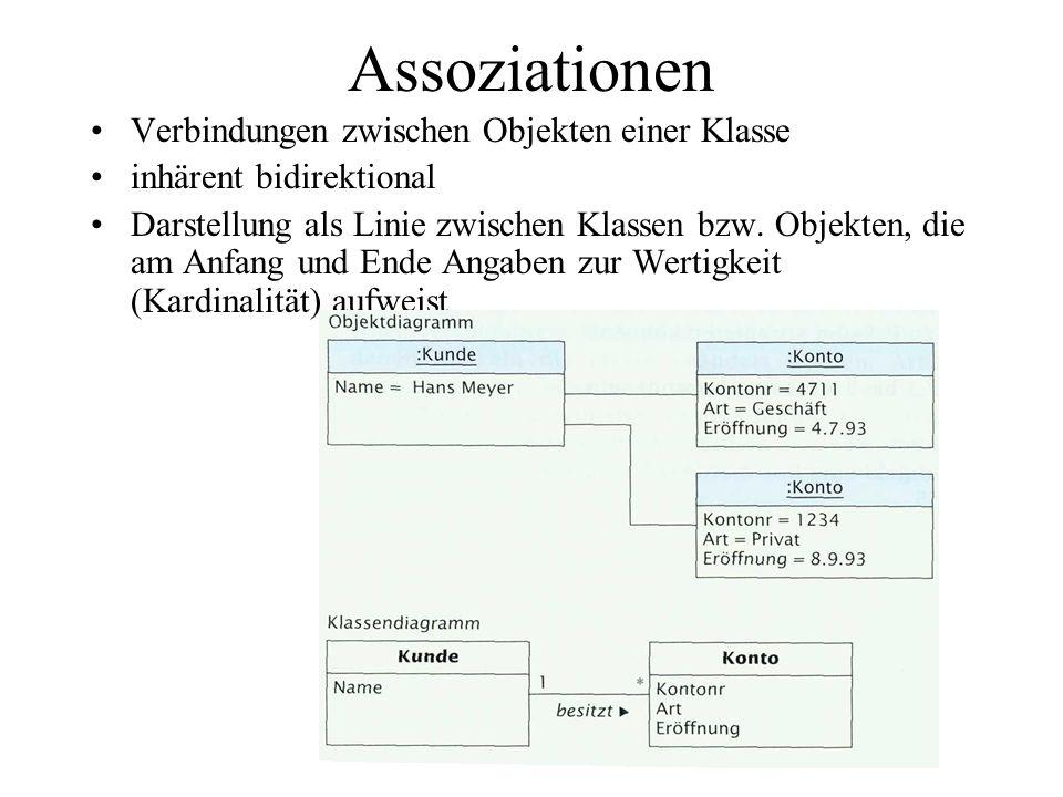 Assoziationen Verbindungen zwischen Objekten einer Klasse