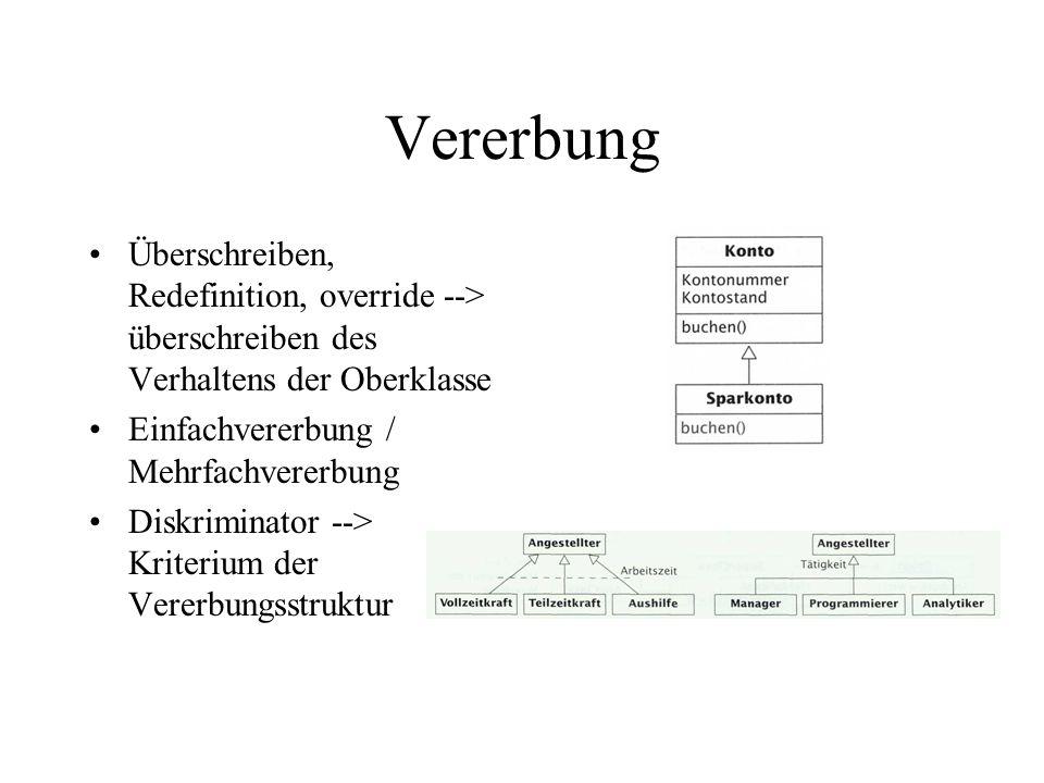 VererbungÜberschreiben, Redefinition, override --> überschreiben des Verhaltens der Oberklasse. Einfachvererbung / Mehrfachvererbung.