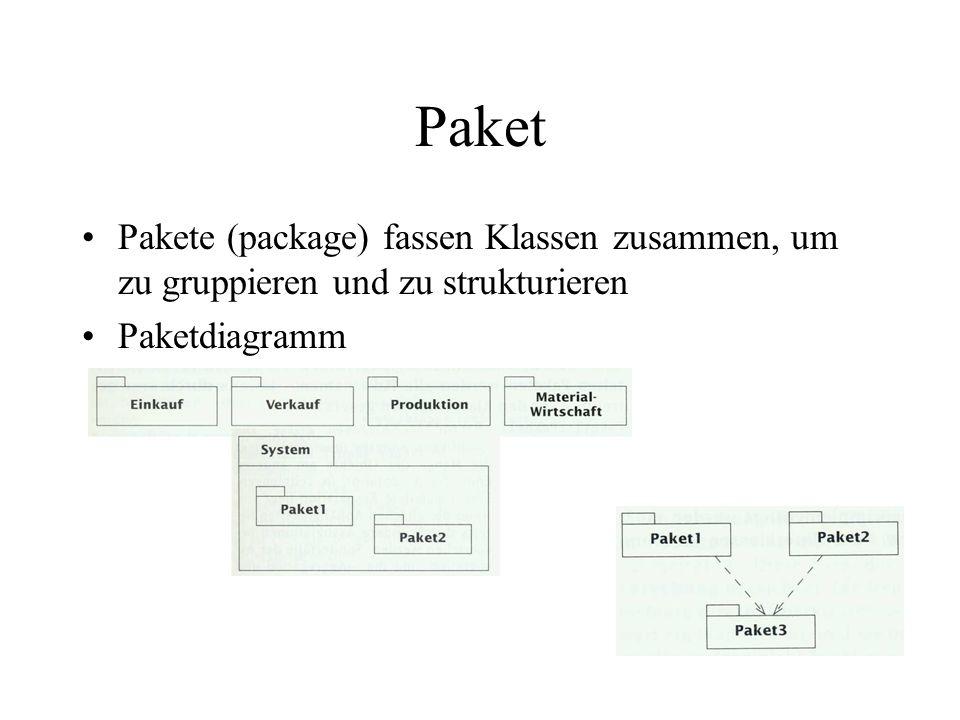 Paket Pakete (package) fassen Klassen zusammen, um zu gruppieren und zu strukturieren Paketdiagramm