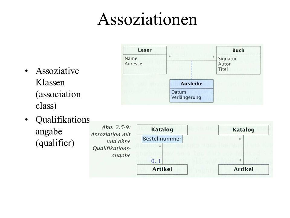 Assoziationen Assoziative Klassen (association class)