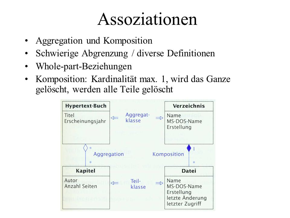 Assoziationen Aggregation und Komposition