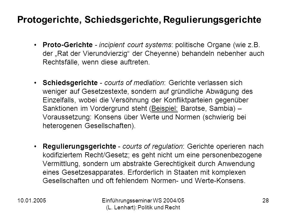 Protogerichte, Schiedsgerichte, Regulierungsgerichte