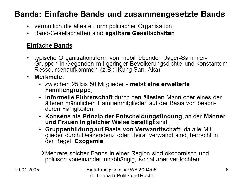 Bands: Einfache Bands und zusammengesetzte Bands