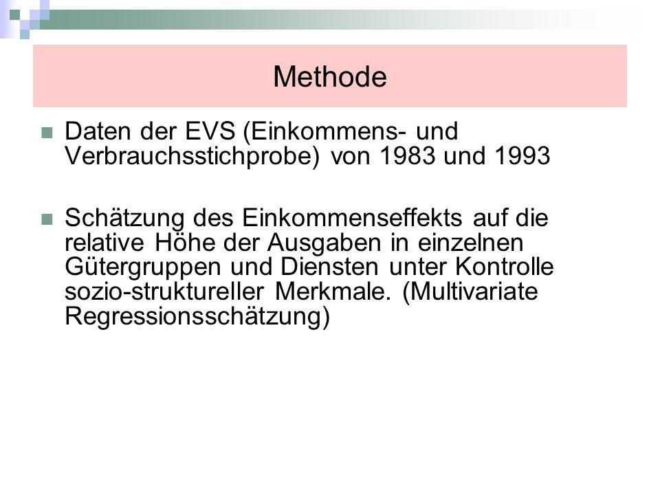Methode Daten der EVS (Einkommens- und Verbrauchsstichprobe) von 1983 und 1993.