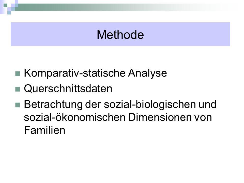 Methode Komparativ-statische Analyse Querschnittsdaten
