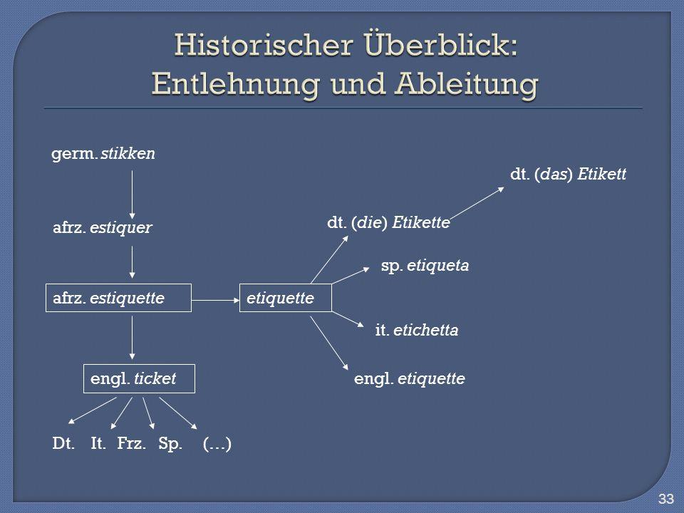 Historischer Überblick: Entlehnung und Ableitung