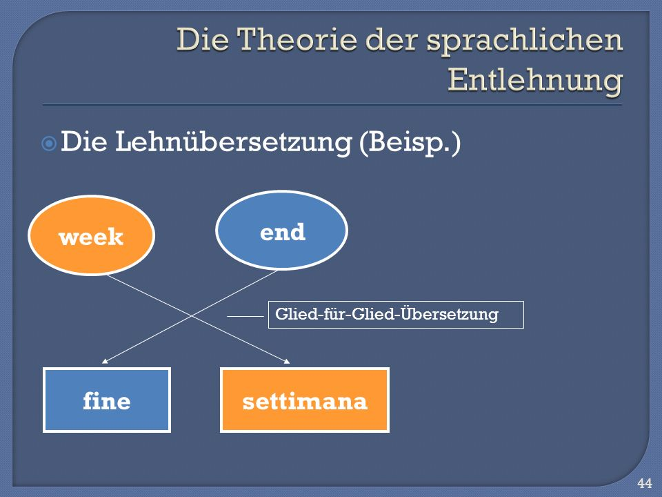 Die Theorie der sprachlichen Entlehnung