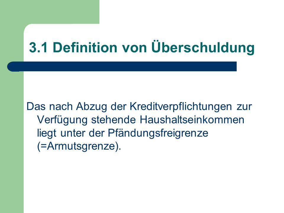 3.1 Definition von Überschuldung