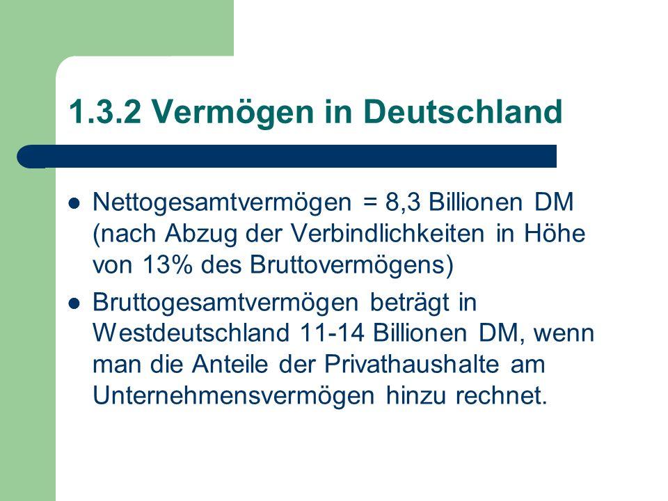 1.3.2 Vermögen in Deutschland
