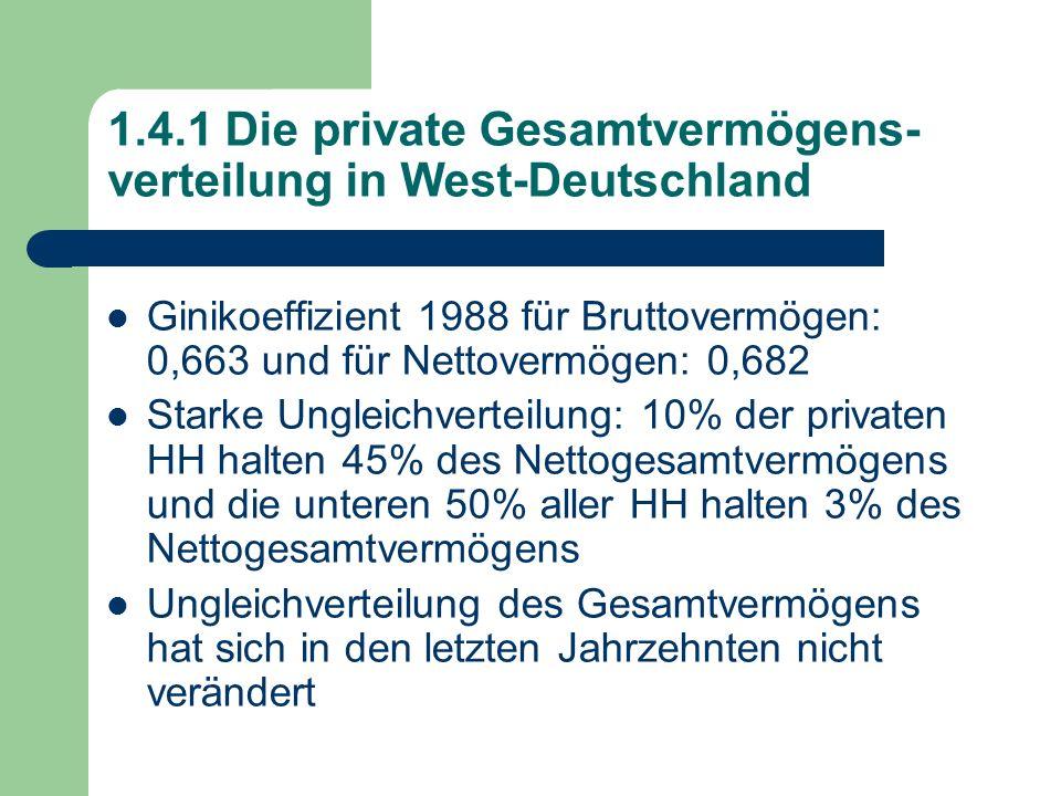 1.4.1 Die private Gesamtvermögens-verteilung in West-Deutschland
