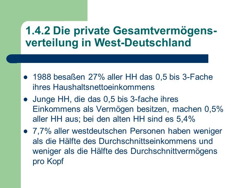 1.4.2 Die private Gesamtvermögens-verteilung in West-Deutschland