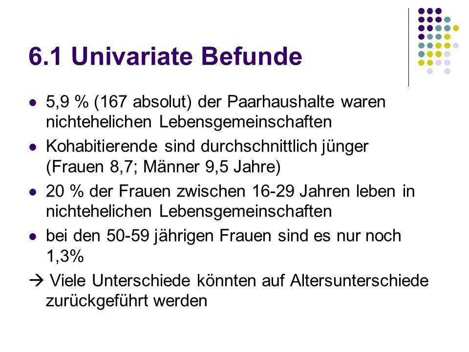 6.1 Univariate Befunde 5,9 % (167 absolut) der Paarhaushalte waren nichtehelichen Lebensgemeinschaften.