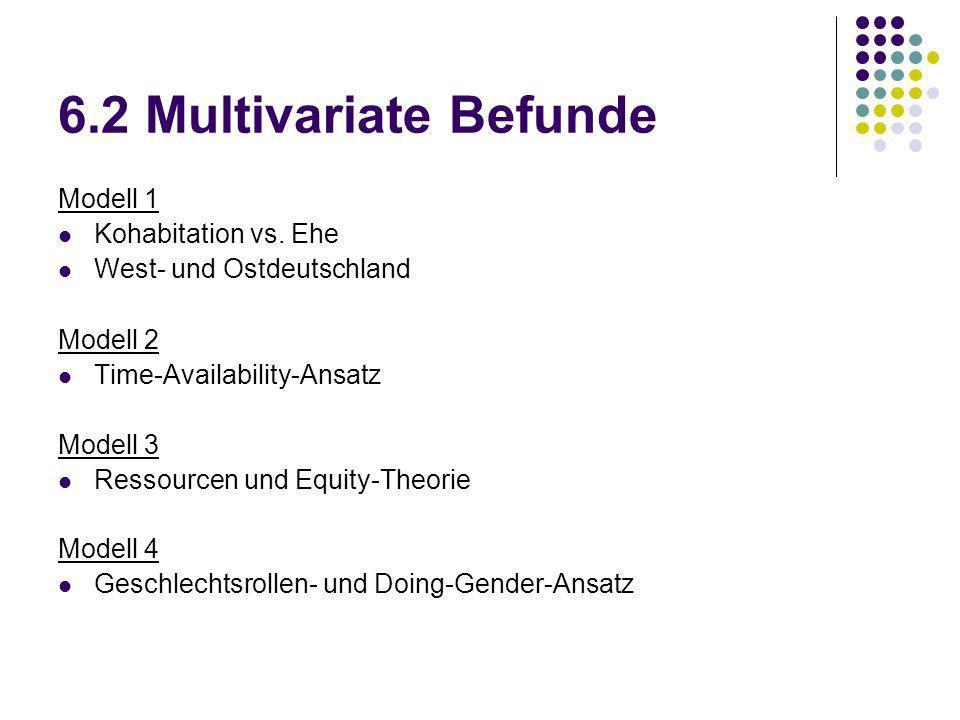 6.2 Multivariate Befunde Modell 1 Kohabitation vs. Ehe