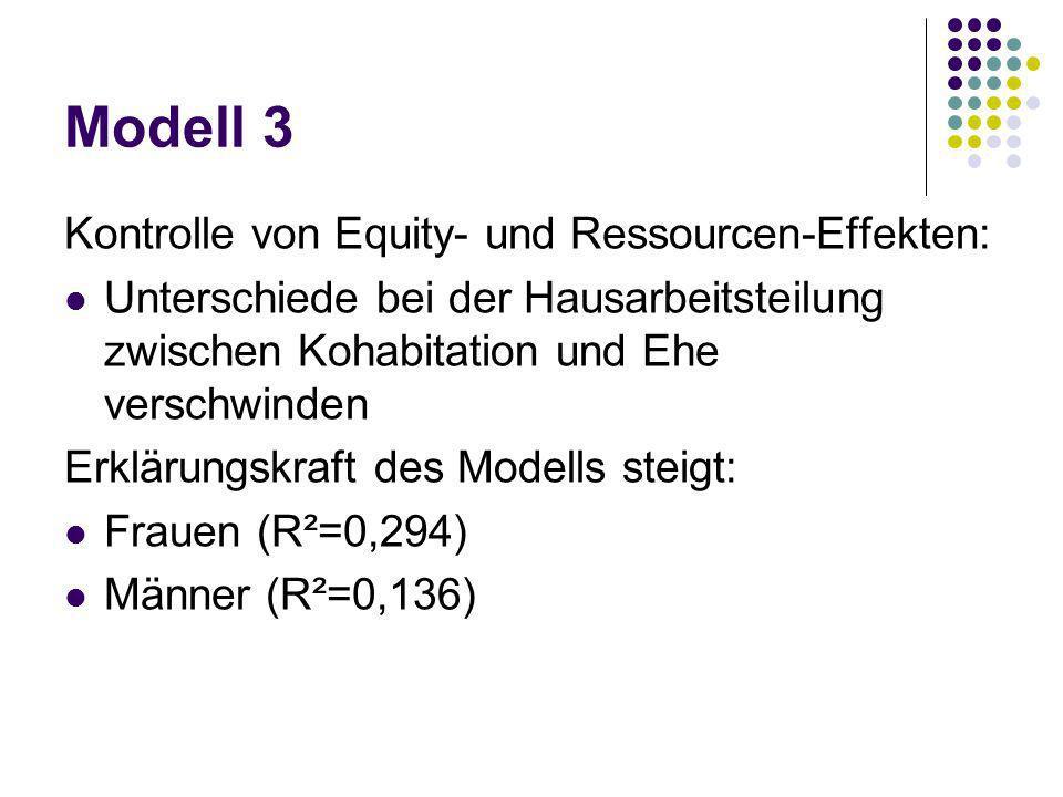 Modell 3 Kontrolle von Equity- und Ressourcen-Effekten: