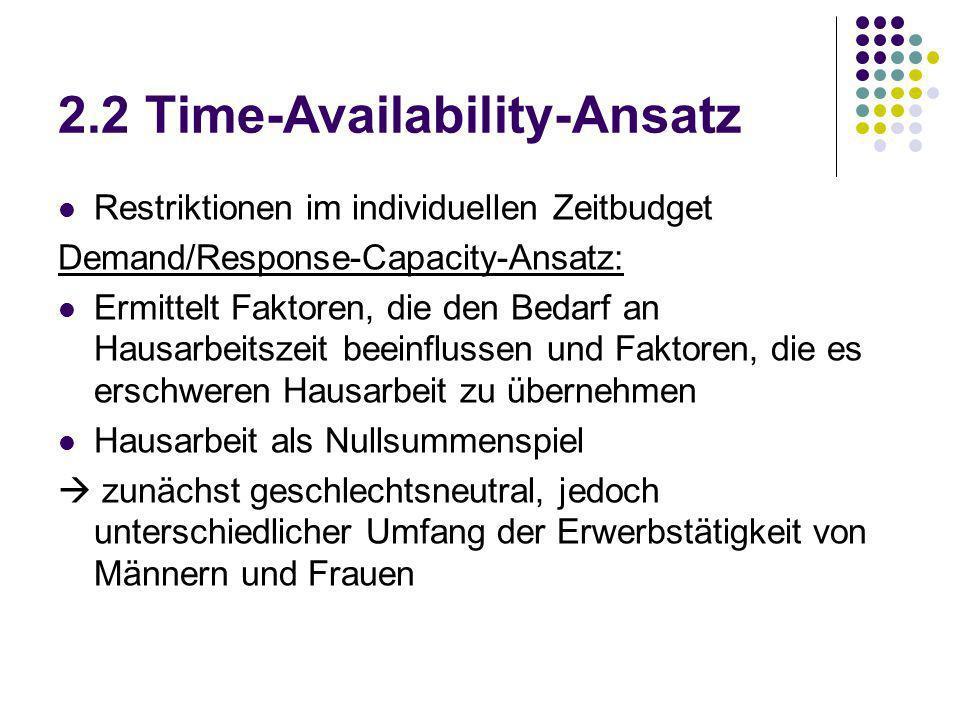 2.2 Time-Availability-Ansatz