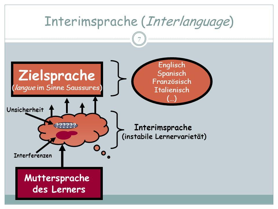 Interimsprache (Interlanguage)