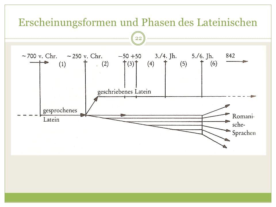 Erscheinungsformen und Phasen des Lateinischen
