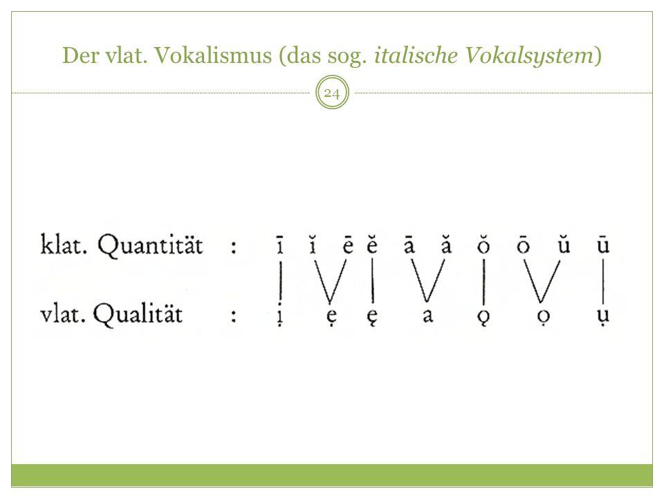 Der vlat. Vokalismus (das sog. italische Vokalsystem)