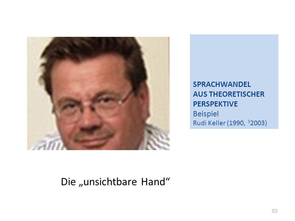 """Die """"unsichtbare Hand"""