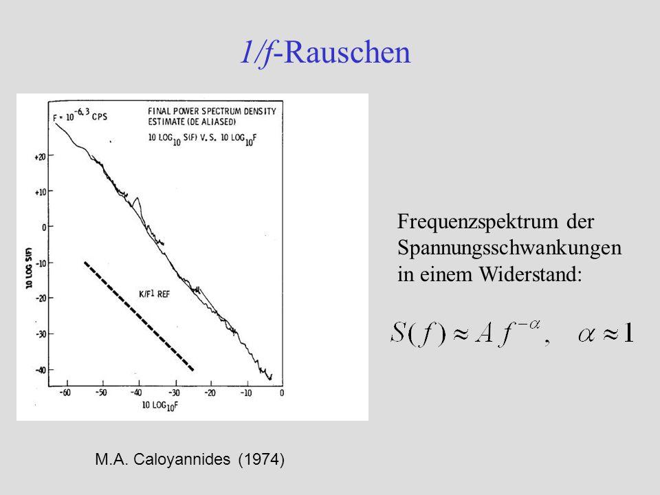 1/f-Rauschen Frequenzspektrum der Spannungsschwankungen