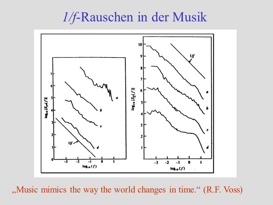 1/f-Rauschen in der Musik